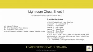 Lightroom Cheat Sheet outlining a series of keyboard shortcuts for the Lightroom program