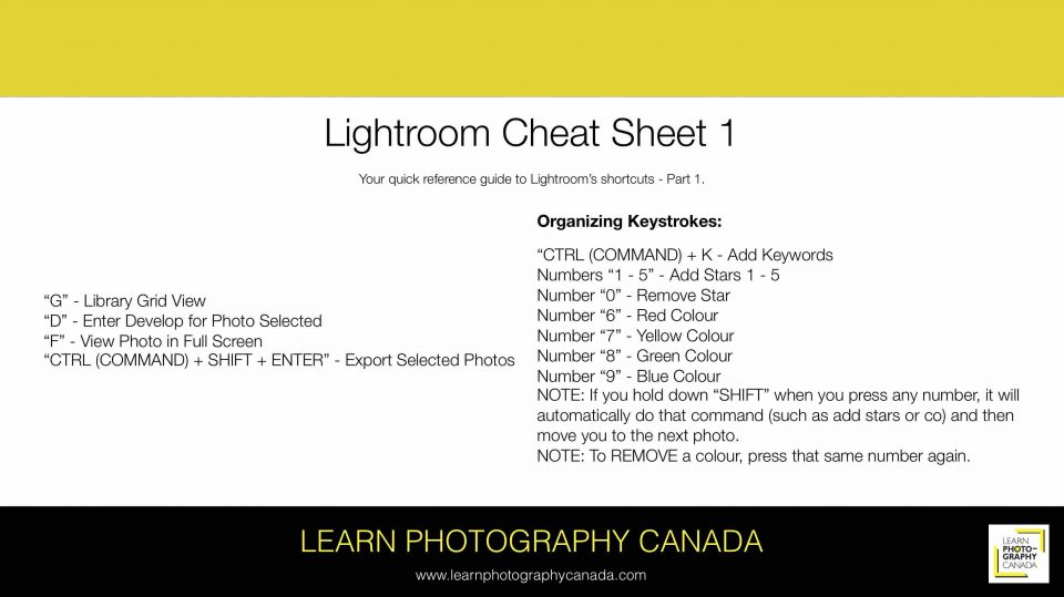 Lightroom Shortcut Cheat Sheet – Part 1